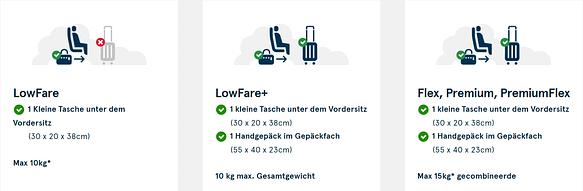Norwegian Airline Gepäck